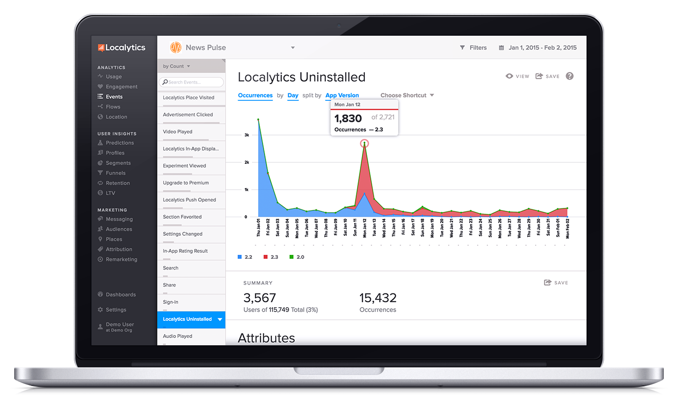 Track app sessions, retention, revenue, and more with Localytics.